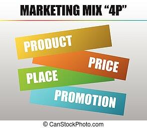"marketing, ""4p"", miscelare"