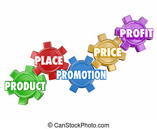 Marketing 5 Ps Product Place Promotion Price Profit Gears in Words
