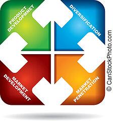marketing, amministrazione, matrice