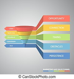Marketing and sales funnel used for rate analysis vector...