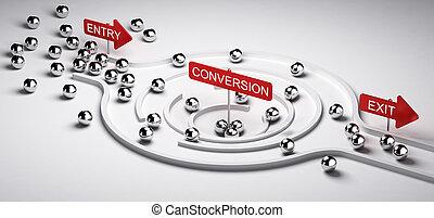 marketing, bekehrung, trichter