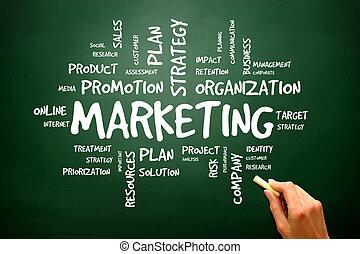 Marketing business concept on blackboard, presentation backgroun