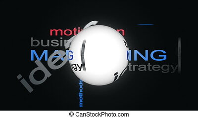 Marketing Business Strategy Word Cloud Text Animation With Sphere