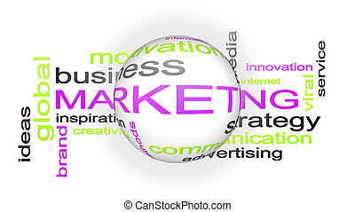 Marketing Business Strategy Word Cloud Text Concept