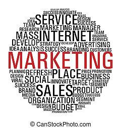 marketing, cerchio, comunicazione