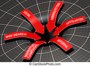 Marketing Channels to Convert Leads Into Sales.