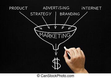 marketing, conceito, quadro-negro