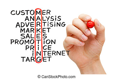 marketing, concept, kruiswoordraadsel