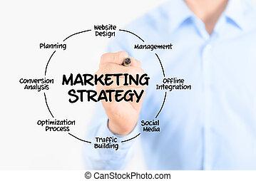 marketing, concept, strategie