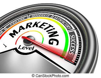 marketing conceptual meter