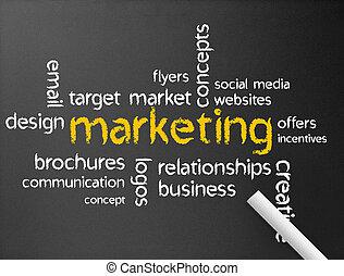 Marketing - Dark chalkboard with a marketing Illustration