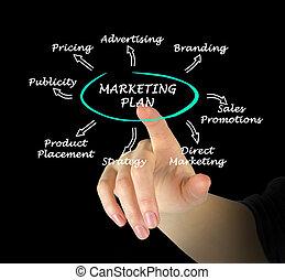 marketing, darstellung, strategie
