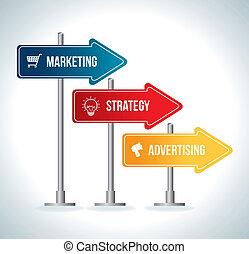 marketing, desenho