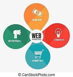 marketing, design.