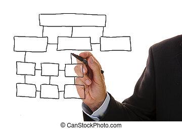 marketing, diagram, ügy