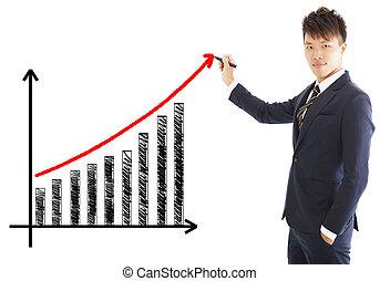 marketing, disegnare, crescita, uomo affari