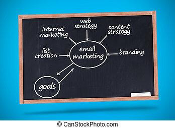 marketing, escrito, termos, email