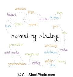 marketing, estratégia, conceito