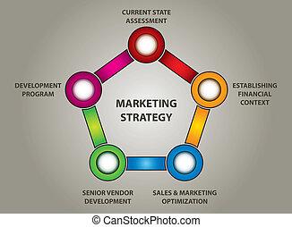 marketing, estratégia, mapa