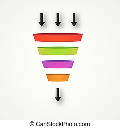 Marketing Funnel for conversion and sales