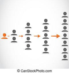 marketing, groep, netwerk, sociaal