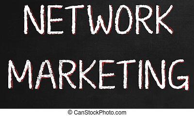 marketing, hálózat