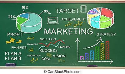 Marketing ideas on chalk board - Marketing idea sketching on...
