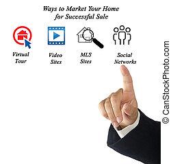 marketing, jouw, thuis