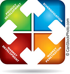 Marketing Management Matrix - color chart with abstract...