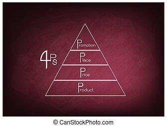 marketing, miscelare, strategia, o, 4ps, modello, su, piramide, grafico