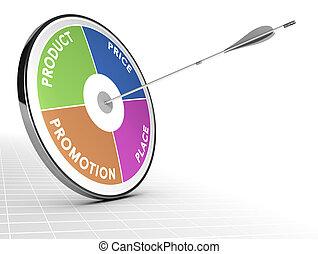 Marketing Mix Concept - 4P