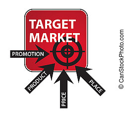 Marketing mix diagram with arrows with tags promotion, product, place and price