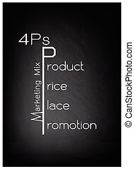 Marketing Mix or 4Ps with Price, Product, Promotion and Place