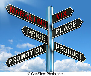 Marketing Mix Signpost With Place Price Product And...