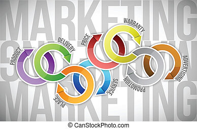 marketing, model, concept
