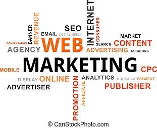 marketing, -, nuvem, palavra, teia