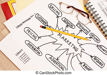 Marketing plan concept - lecture with diagram