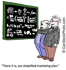 Marketing plan - The simplified marketing plan.