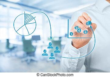 Marketing positioning and marketing strategy – segmentation, targeting, and positioning. Visualization of marketing positioning and similar situations on market.