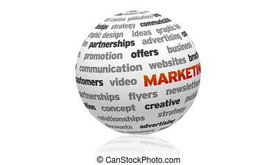 Marketing Sphere - Rotating Marketing Sphere.