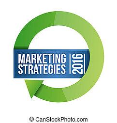 marketing strategies 2016 cycle