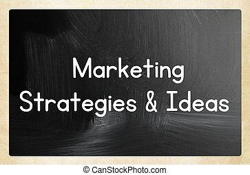 marketing strategies & ideas