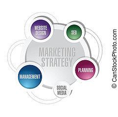 marketing strategy diagram illustration design over a white background