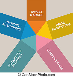 Marketing strategy - flat desig abstract color chart