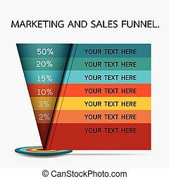 marketing, trechter, omzet