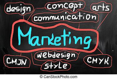 marketing, werbung, begriff