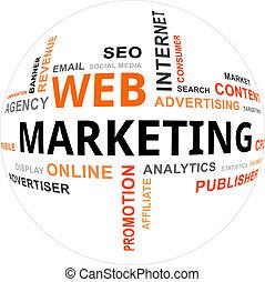 marketing, -, wolk, woord, web