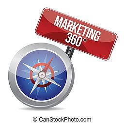 marketing word on conceptual compas
