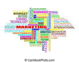 Marketing Wordcloud