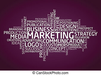 Marketing - Words